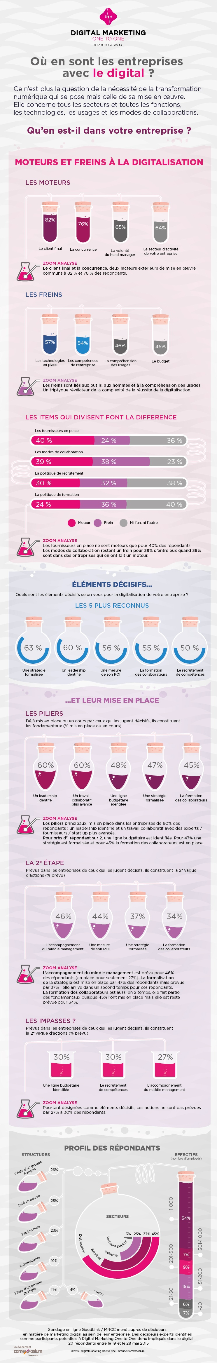 DM1to1-15-Infographie-BD-01