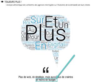budgets-communication-aquitaine