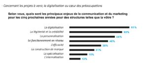 enjeux-communication-aquitaine